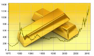 comprare oro online mercato