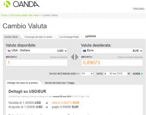 convertitore dollaro euro app oanda